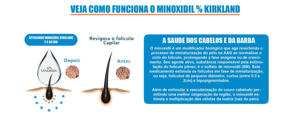 Minoxidil Kirkland - Como Funciona